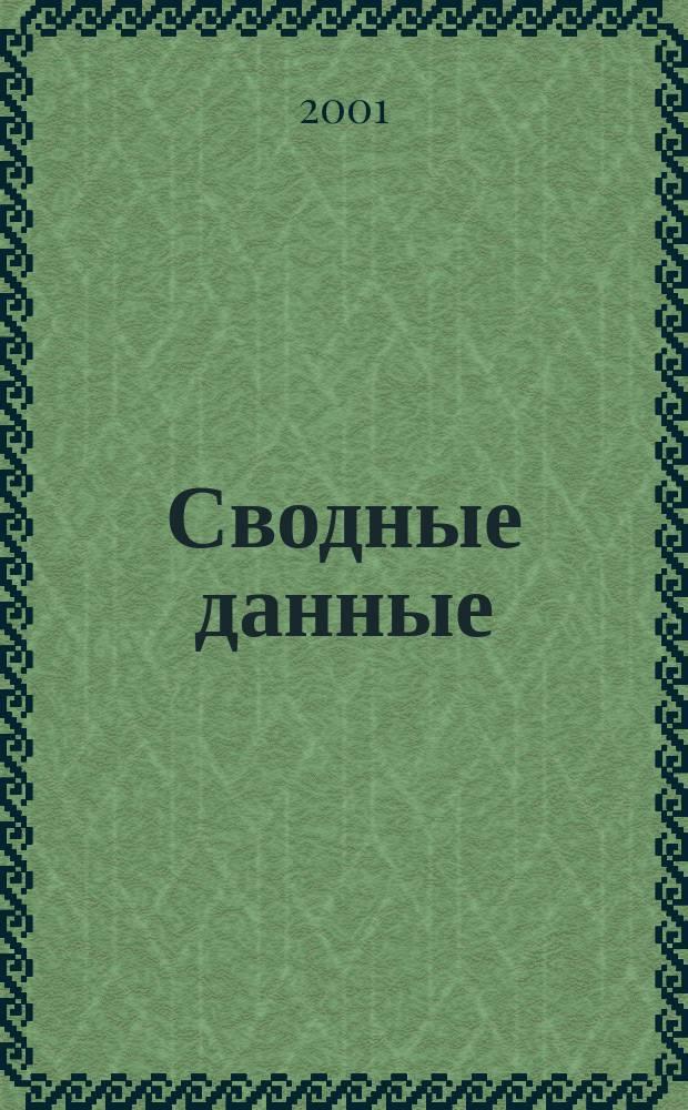 Сводные данные (план) международных научно-технических мероприятий на 2001 год. Вып. 4 : Россия, страны СНГ