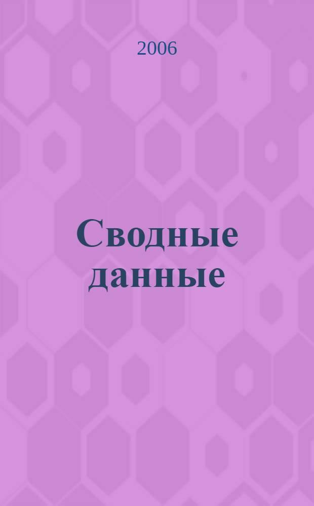 Сводные данные (план) международных научно-технических мероприятий на 2006-2008 гг. (Россия и страны СНГ). Вып. 4
