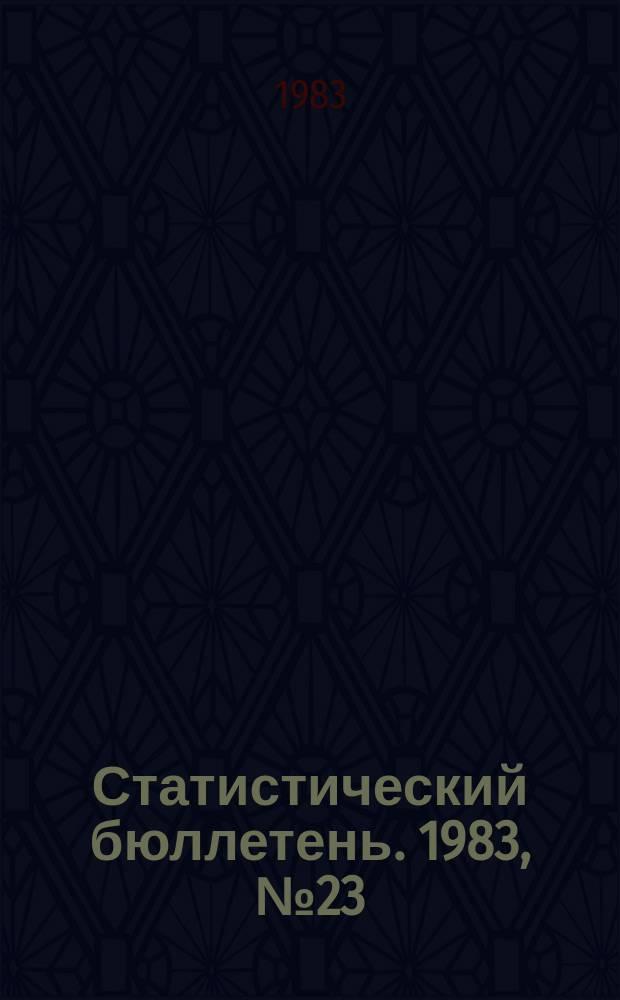 Статистический бюллетень. 1983, №23(860) : Выполнение государственного плана по основным показателям развития отдельных отраслей народного хозяйства РСФСР