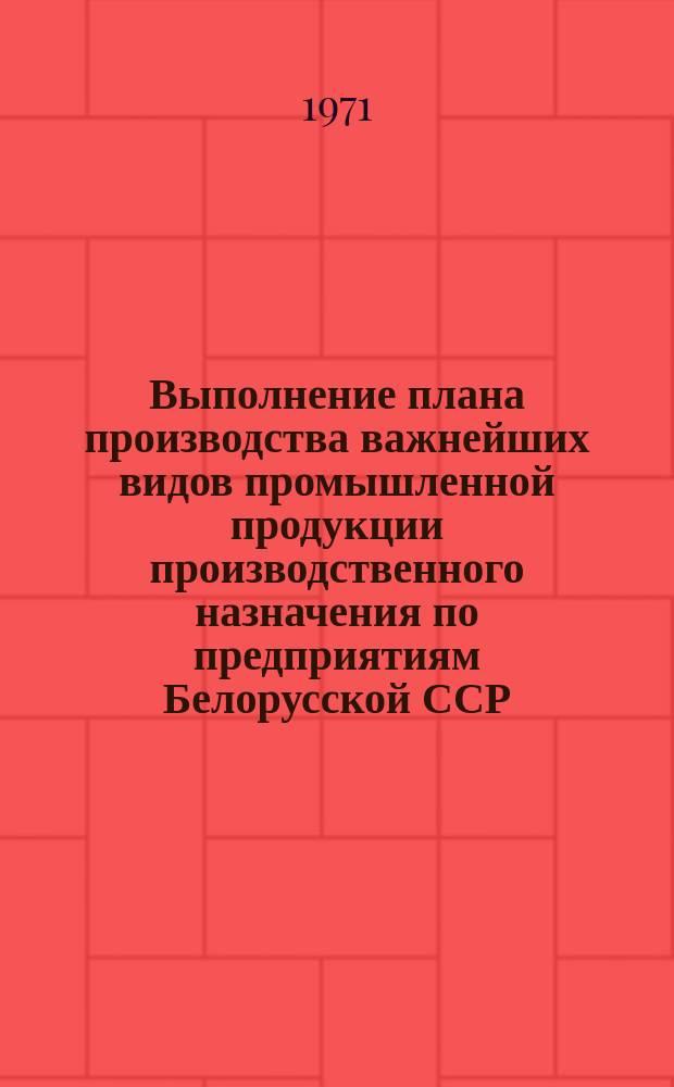 Выполнение плана производства важнейших видов промышленной продукции производственного назначения по предприятиям Белорусской ССР : По телегр. данным